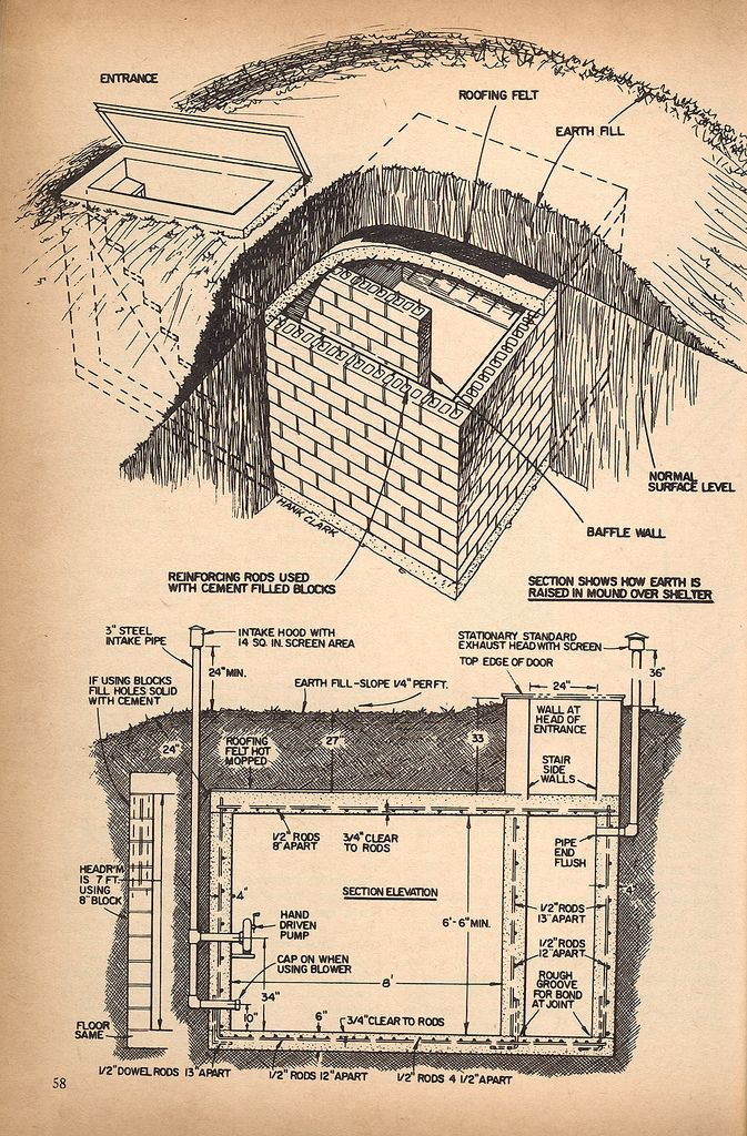 25 Best Ideas About Underground Shelter On Pinterest Underground Bunker Underground Tornado