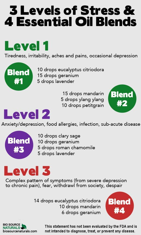Stress And Essential Oils 3 Levels Of Stress And 4 Oil Blends