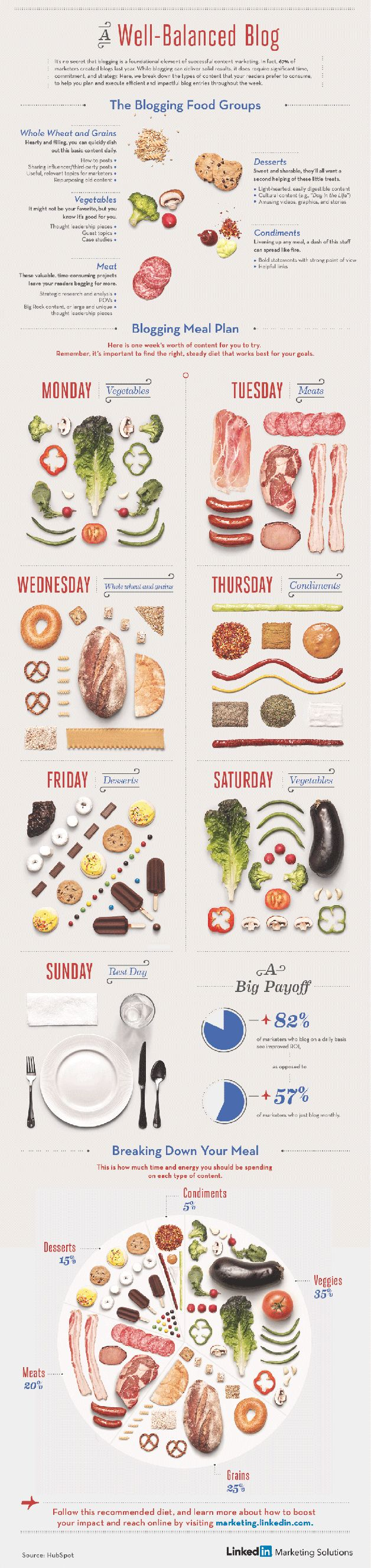 Infographic design from design studio Column Five