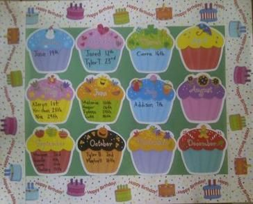 "birthday wall ideas | it you can easily ""erase"" the names to use for next year! Attach 12 ..."