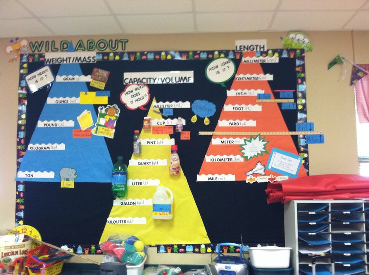 Measurement Wall using real life items kids are familiar with. I did this for several teachers at our school.