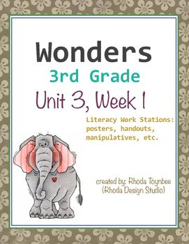 Wonders Reading3rd GradeUnit 3, Week 1This resource includes the following itemsUnit Focus Posters:Essential Unit QuestionsWeekly SkillsLiteracy Work Stations:Parts of SpeechSentence EditingFlash CardsWord ScrambleWord SortPrefixes/Suffixes Match-upWord Match: SynonymsWord/Definition Match-upComprehension/OrganizationGraphic Organizers (for each story)Response to Literature QuestionsThis resource has been created for use with the Wonders Reading Program by McGraw-Hill.