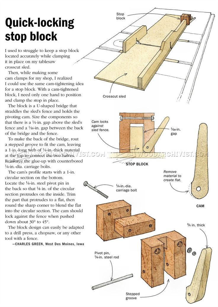 Quick-Locking Stop Block - Marking and Measuring Table Saw
