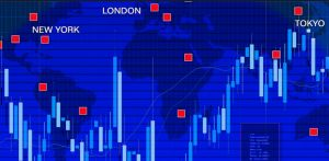 Top 3 Technical Indicators for Forex Traders - Dforex
