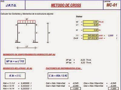 Análisis de Pórticos método de Cross http://ht.ly/CiSvo |  #Isoluciones #PlanillasExcel #Estructuras