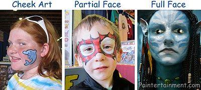 "Paintertainment: FAQ: ""Quanto Pintura facial Que eu Preciso?"""