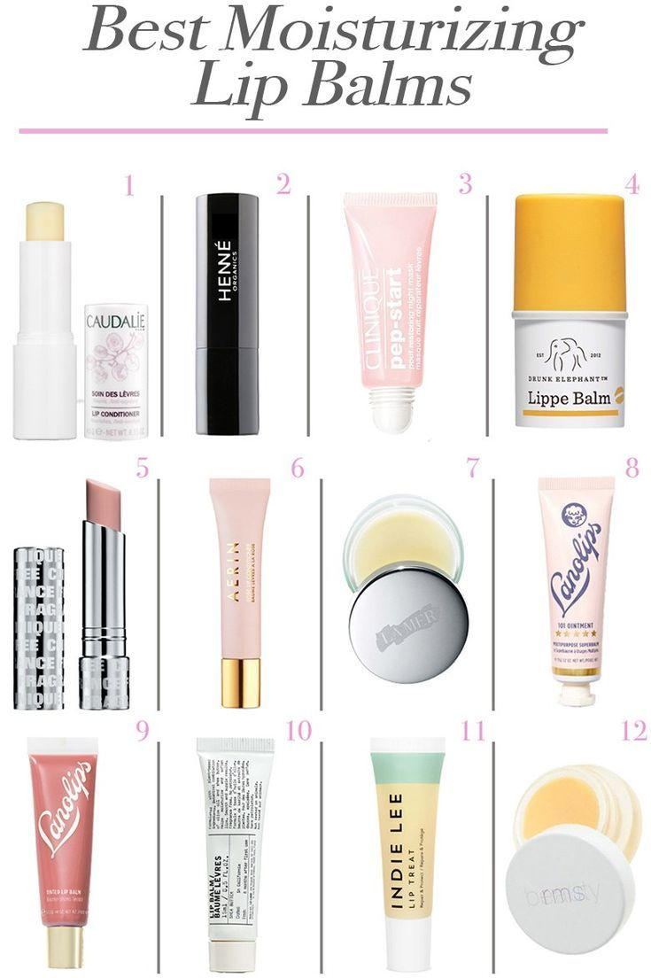 Best Moisturizing Lip Balms For Dry Lips In 2020 With Images