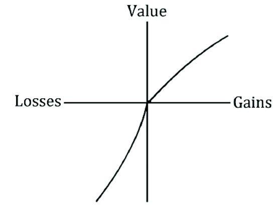 The 25+ best Efficient market hypothesis ideas on Pinterest - balance sheet format