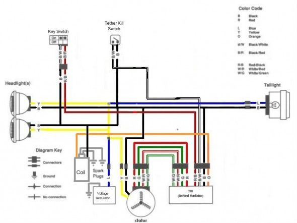 Yamaha Blaster Wiring Diagram | Yamaha, Kill switch, DiagramPinterest