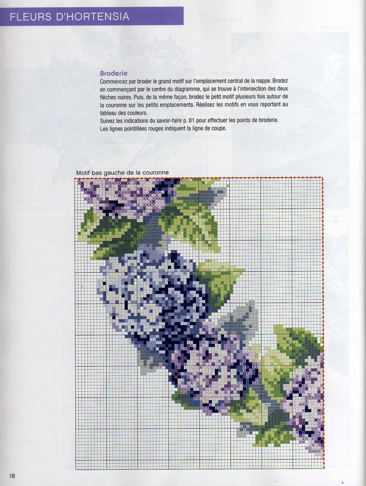 Cross stitch pattern. Flower wreath. Hydrangea. 2