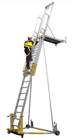10 Best Railcar Access Ladder Images On Pinterest