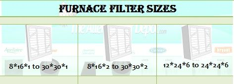 These Furnace Filters are extraordinary when utilized as a part of conjunction with the air purifiers. Search more information regarding furnace filter sizes at http://www.allergyfilterdepot.com/bysize.aspx