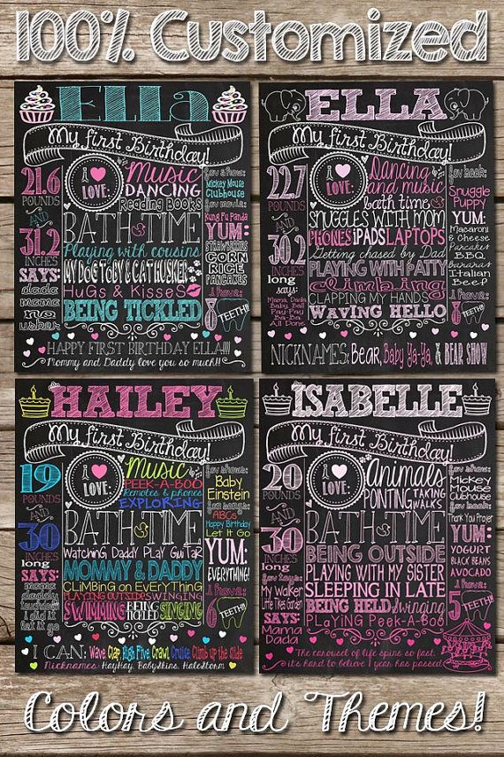 First Birthday Chalkboard Poster Sign for di CustomChalkPosters