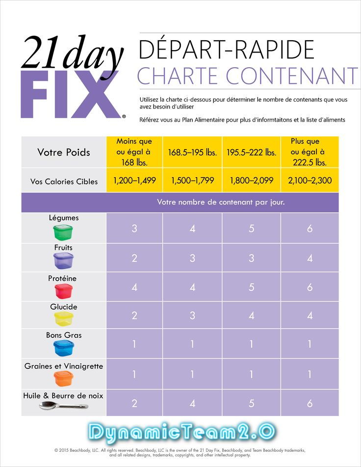 9 best healthy snacks images on Pinterest Cooking food, Healthy - 21 day fix spreadsheet