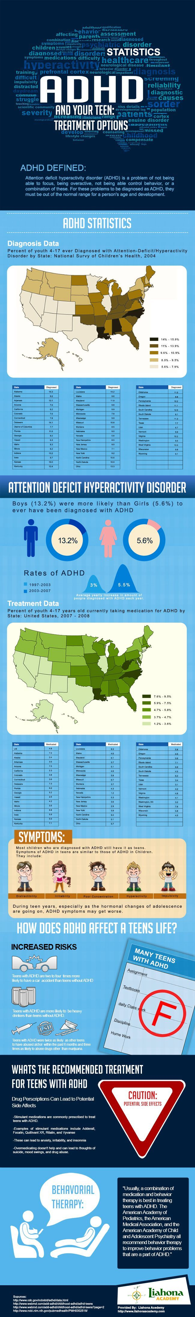 Colour therapy for hyperactivity - Adhd Infographic