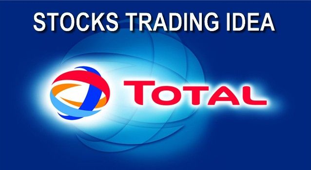 Get the Stocks Trading Idea of the Week with Analysis, Charts and Setup for TOT NYSE - My Trading Buddy Markets Analysis Magazine