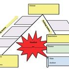 I've looked for a plot mountain/ plot map/ plot diagram graphic organizer that incorporated all of the elements of plot and fiction that I wanted b...