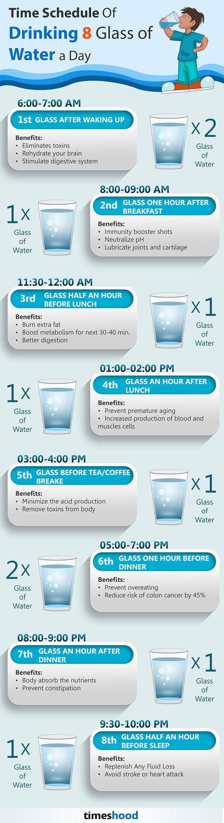Healthy Time Schedule Of Drinking 8 Glass Of Water A Day with Benefits. How much water should your drink a day and when? Drink Water Schedule