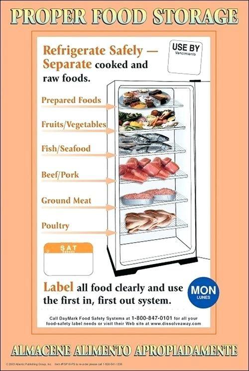 Food Storage Hierarchy Proper Food Storage More Food Storage Hierarchy Chart Pdf Food Safety Training Hygienic Food Food Safety Tips
