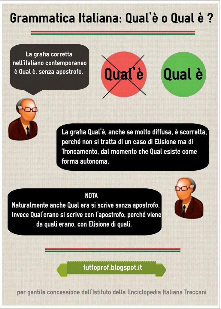 Grammatica Italiana: Qual'è o Qual è? - infografica