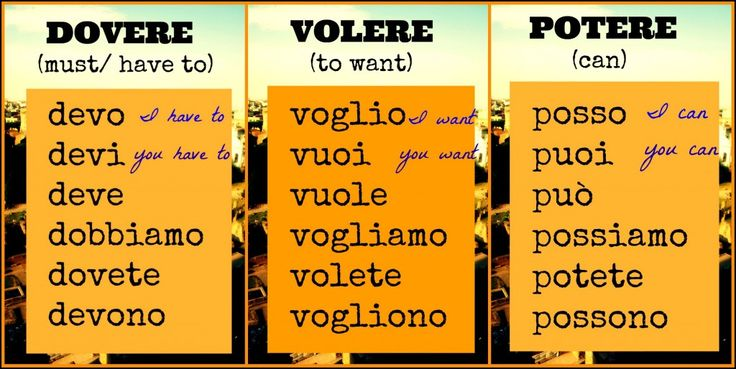 Italian modal vebrs / Verbi modali