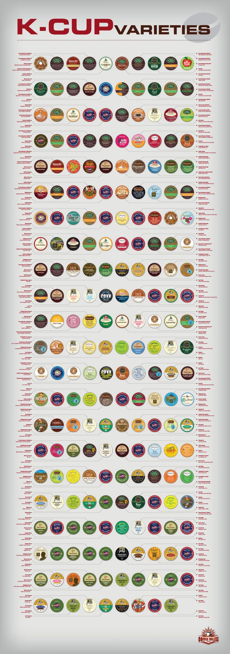 Ultimate Selection of Coffee K-Cups Galore, super duper selection all flavors - K-Cup Coffee and a lot more