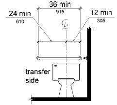 Ada Bathroom Ada Grab Bar Requirements Design Universal Design Pinterest