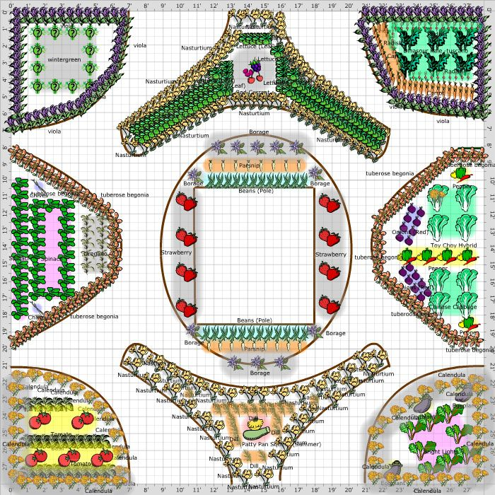 Edible Garden Ideas must read tips for creating your best edible garden Garden Plan 2011 Edible Garden