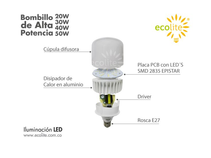 Bombillo LED Ecolite® de 20, 30, 40 y 50 watts rosca E27 alta potencia en iluminación. www.ecolite.com.co #ecolite #ecoliteled #led #iluminacion #diseño #arquitectura #tecnologia #luces #lamparas #balas #paneles #dialux #retilap #moda #estilo #decoracion #proyectos #construccion #remodelacion #luminaria #watts #ahorro #energia #ledlight #ledlights #ledlighting #lighting
