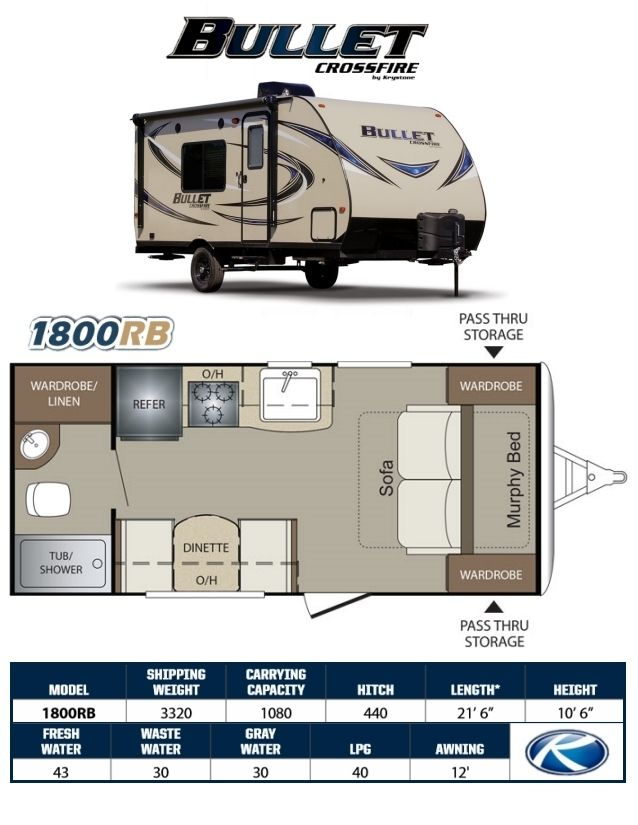 17 Best Ideas About Ultra Light Travel Trailers On Pinterest Light Travel Trailers Small