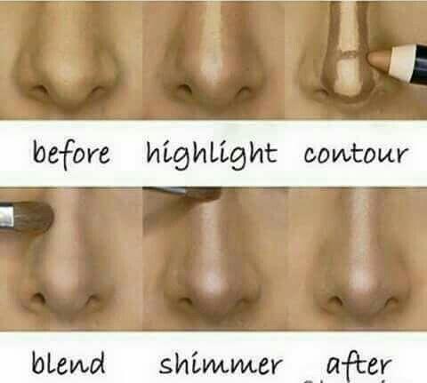 Contour nose