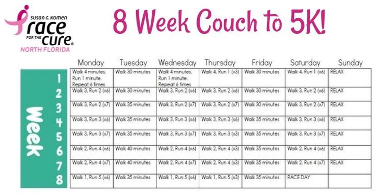 couch to 5k 8 week | Get Fit | Pinterest | Lost weight ...