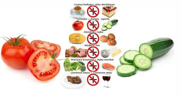 Podstawą zdrowego żywienia są warzywa, owoce, nabiał, ryby, oleje roślinne, mięso oraz produkty z pełnego ziarna. Oparta na nich dieta dostarcza organizmowi odpowiednich składników odżywczych takic…
