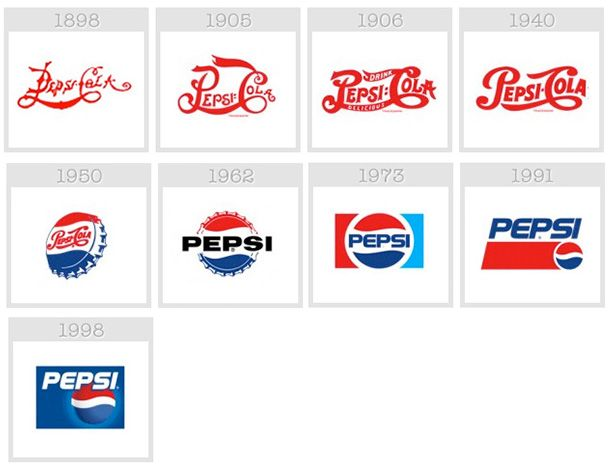 88 best LOGO EVOLUTION images on Pinterest   Evolution, Logo ...
