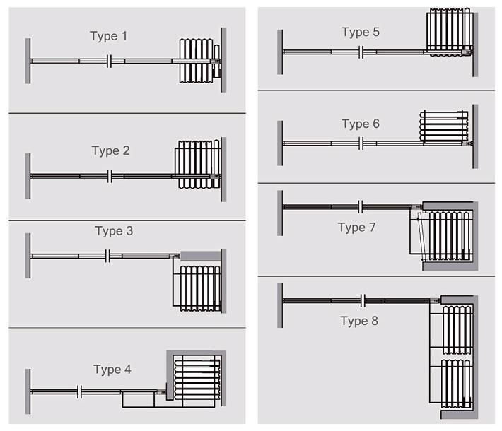 image result for partition wall types center accordion