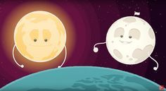 An Animation for Science Teachers, Parents, and Kids!