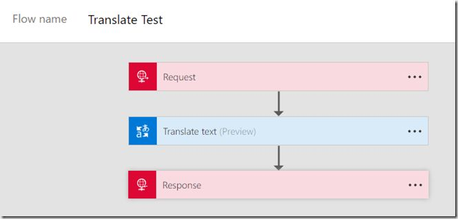 Calling Microsoft Flow From Power Query And Power BI