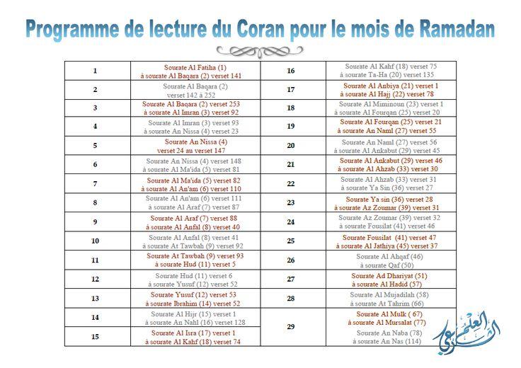 Programmes de lecture du Coran pour le mois de Ramadan (dossier à imprimer)