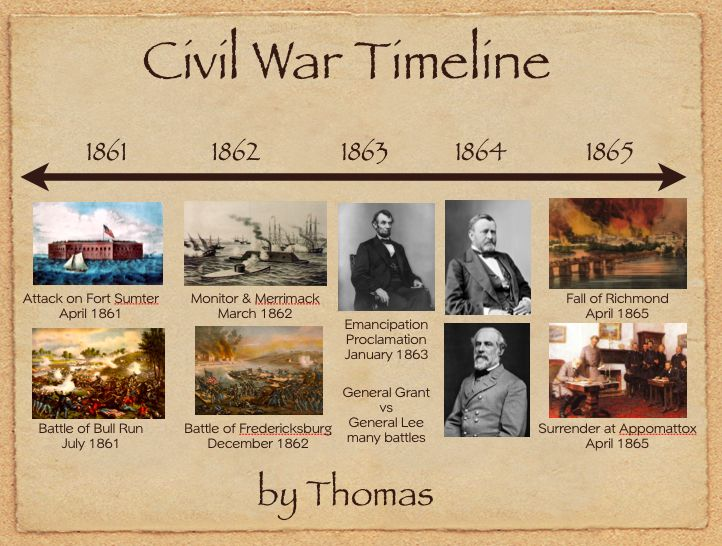 Essay on events leading up to the civil war