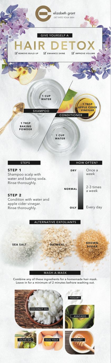 DIY Hair Detox for Beautiful Hair - Keep your hair strong, looking shiny, feeling soft and growing long, using this easy DIY detox. / Elizabeth Grant Skin Care