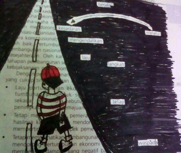 Berjalan Melalui Kesadaran Mengendalikan Laju Langkah Tetap Waspada By: cepi