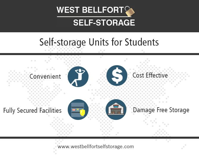 Safe Storage – Self storage units allow people to keep their valuables safe and secure. Equipped with superior locks, advanced security gadgets, alarms, CCTV cameras and 24/7 on-site security; self storage units provide overall protection. With nothing to worry about, one enjoys great peace of mind.