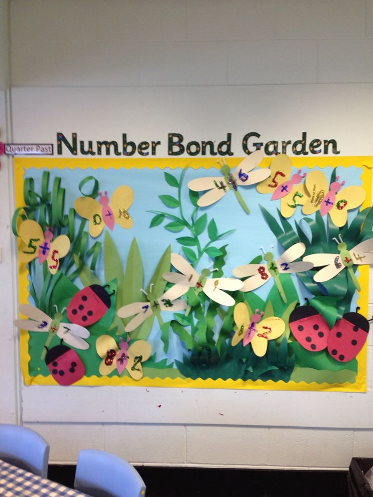 A simple number bonds to 5 & 10 display with a garden theme. Idea originally from Pinterest!