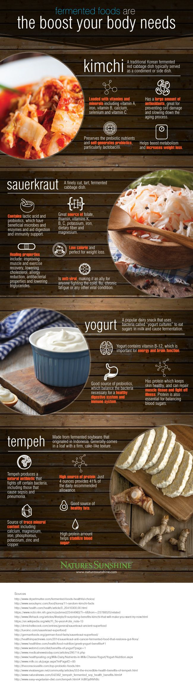 8 best cibus sanus images on Pinterest | Drink, Healthy meals and ...