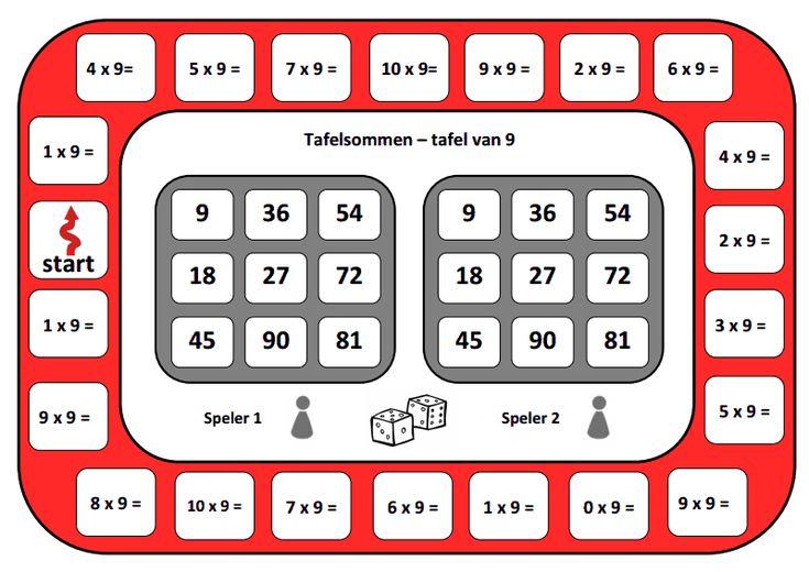 Domein: basisvaardigheden, onderdeel: vermenigvuldigen, doel: de tafel van 9