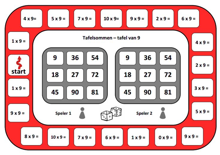 Spelbord tafel van 9.