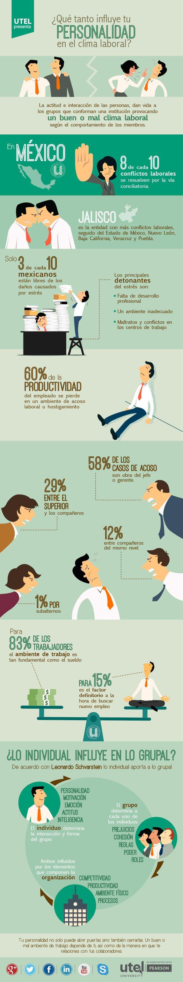 Cómo influye tu personalidad en el clima laboral #infografia