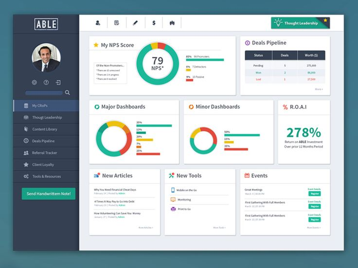 Dashboard Design For Web App App A Project And
