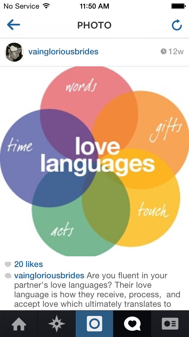 5 love languages dating Plentyoffish dating forums are a place to meet singles and get dating advice or share dating experiences etc hopefully you will  the five love languages of .