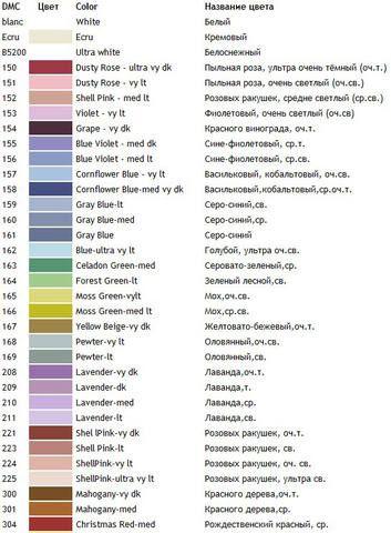 Мулине DMC - Таблицы цветов - На заметку - Кладовочка схем - вышивка крестиком